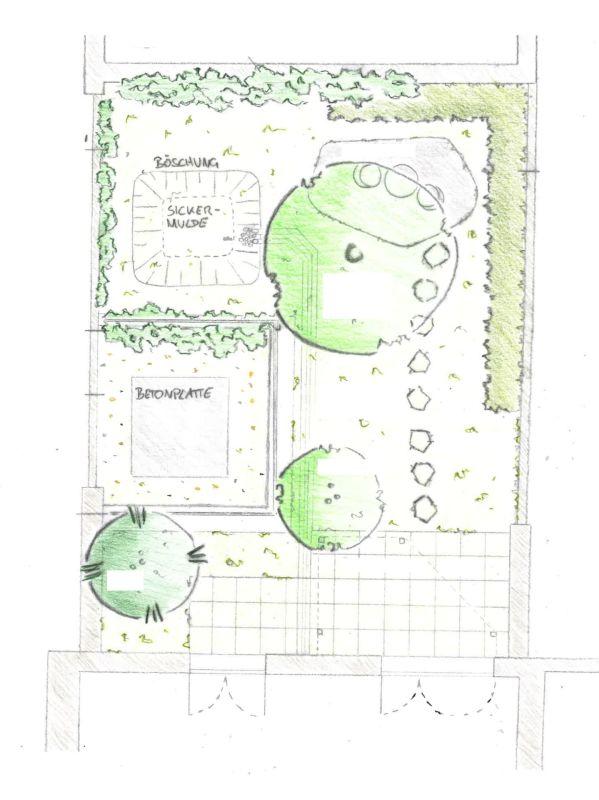 Planskizze Gartenanlage