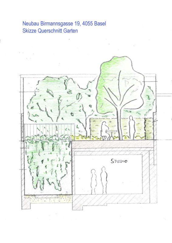 Planskizze Garten, Studio, Innenhof